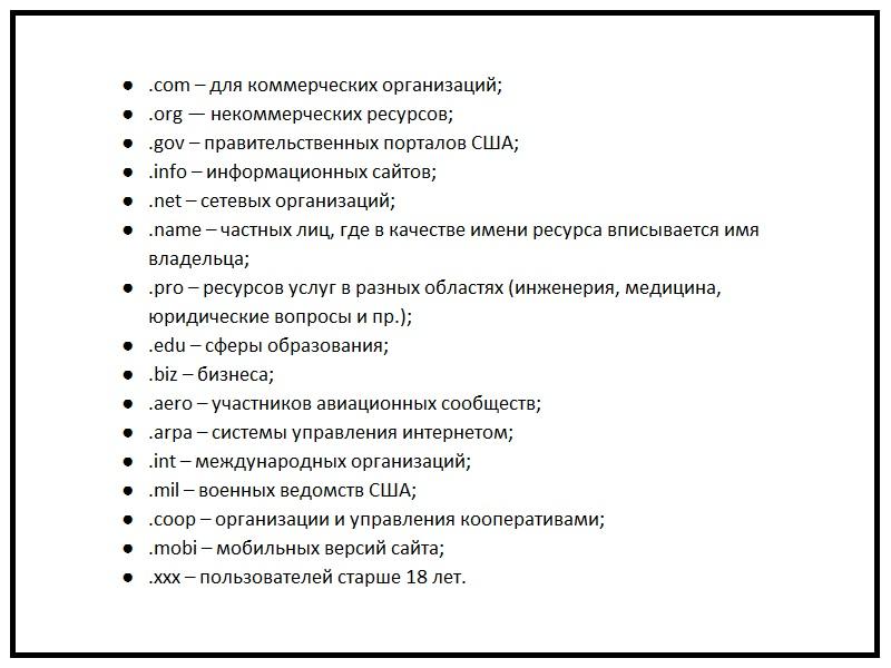 Список наиболее популярных gTLD