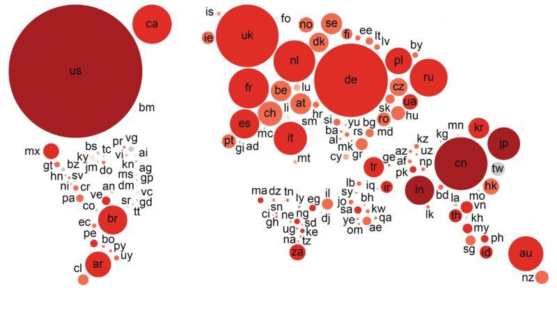 Географические домены