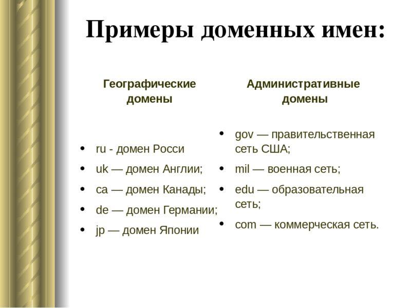 Примеры доменных имен