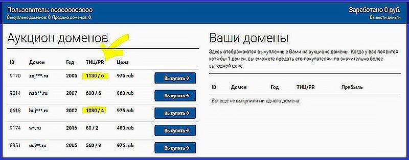 Аукцион доменов