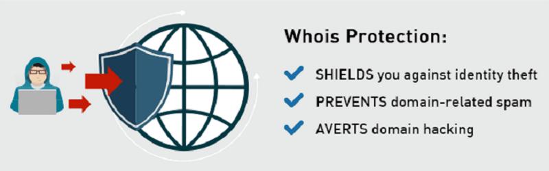 WhoIs Protect для защиты персональных данных